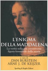 Luca Signorelli Mary Magdalene